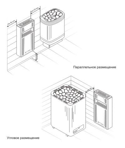 Печи для бани и сауны.  Схема установки.  INSTEAM.  Электропарообразователь.