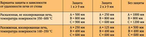 таблица расстояний.jpg