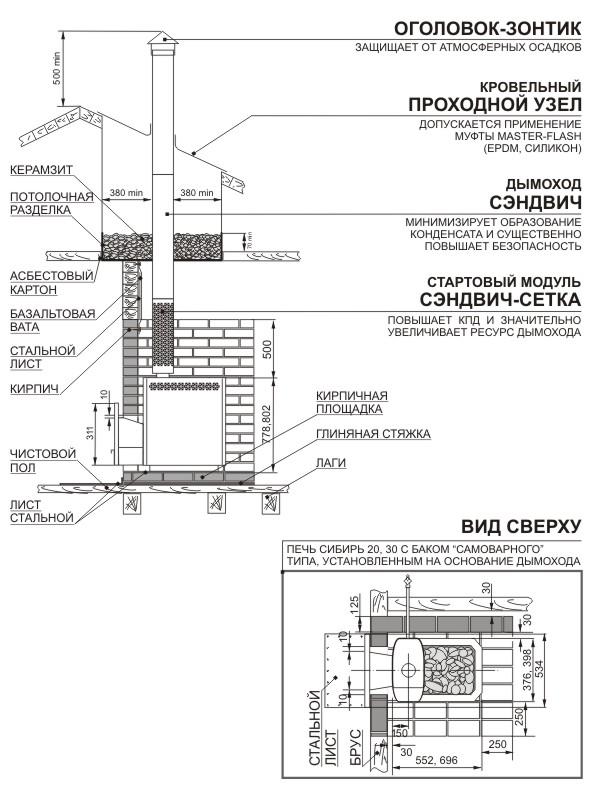 Как снять теплообменник печь сибирь 20 учебное пособие пензенского университета выбор и расчет теплообменников