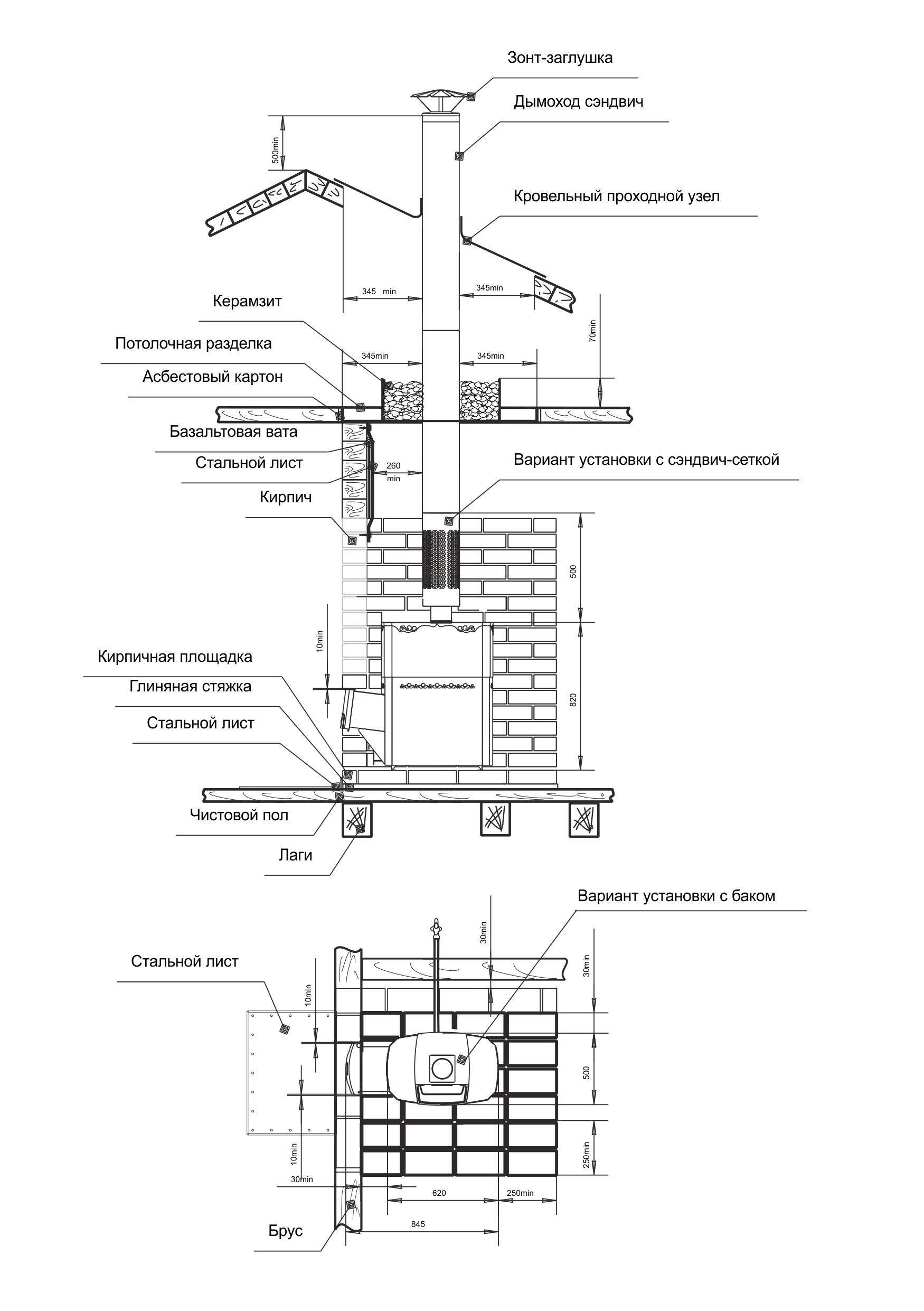 печь огонь-батарея , схема монтажа